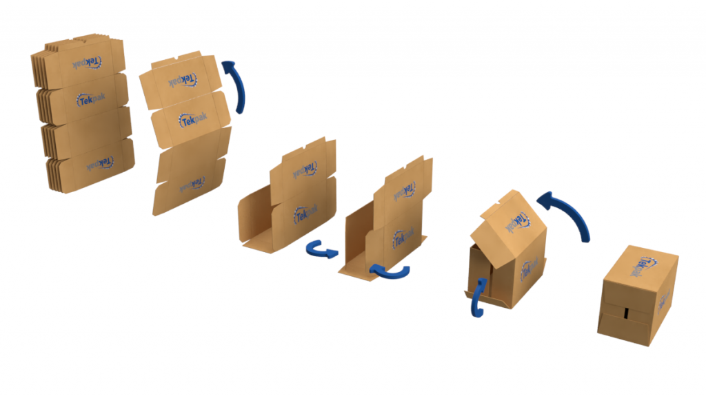 Wrap Around Case Packer Erecting, Loading and Closing Sequence